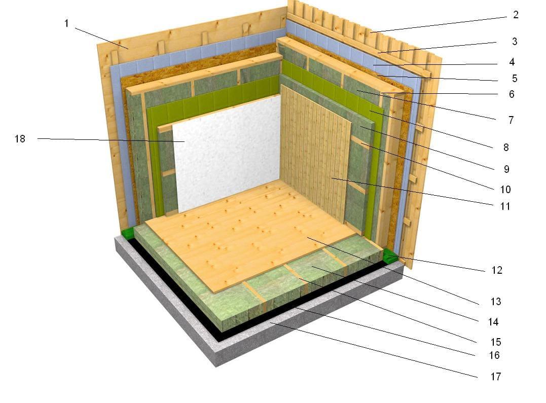 Wooden Roof Shingles Technology - frame construction - ZODAN